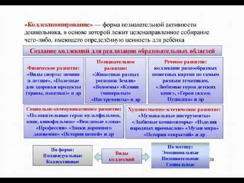"""Вебинар """"Программа развития дошкольной организации"""""""
