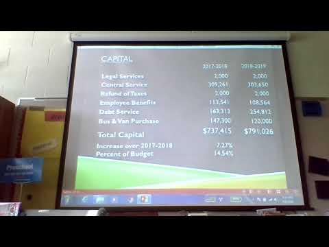 May 8, 2018 Budget Hearing - Minerva Central School