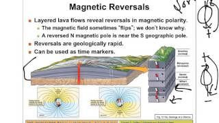 Physical Geology: Plate Tectonics, evidence for seafloor spreading