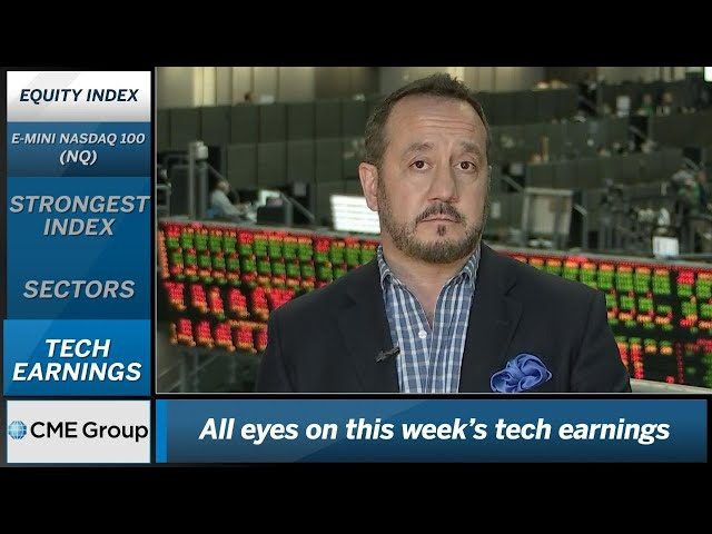 October 22 Equities Commentary: Bob Iaccino