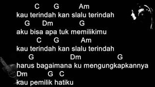 Download Video Armada   Pemilik Hati chord dan lirik MP3 3GP MP4