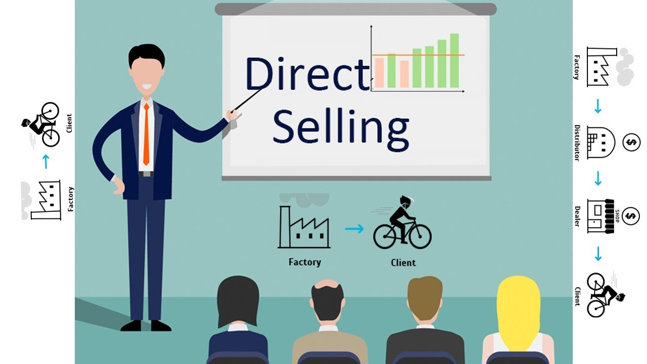 Image result for Direct Selling