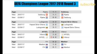 Football. Champions League 2017/2018 |3 Qualifying Round | Results |