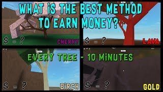 What is the best method for money in LT2!? (Guide) Roblox
