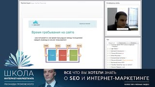 Урок 22 - Как проводить веб-аналитику с помощью счетчиков статистики