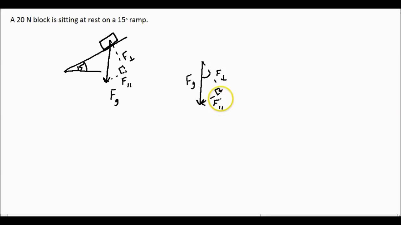 small resolution of forces and newton 8 finding perpendicular and parallel components of fg