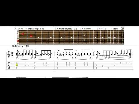 We Will Not Go Down (Michael Heart) - Indra Fingerstyle Tab