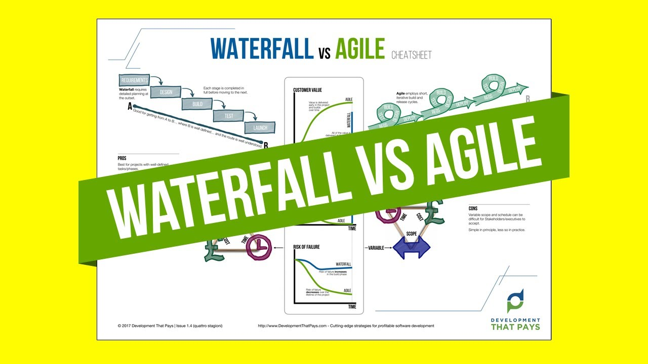 waterfall vs agile cheat sheet - free download