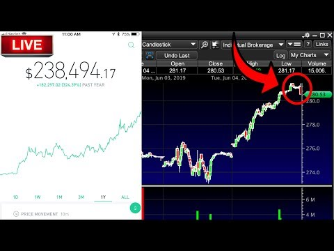 GOING FOR A MILLION – Day Trading, Option Trading Live, Stock Market News & How To Invest!