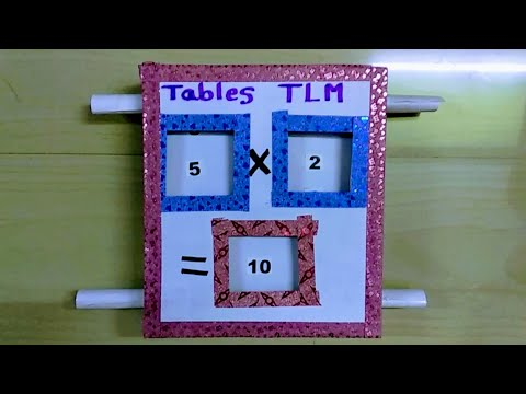 Repeat TLM - Working model for multiples of numbers\ Tables