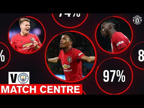 Wan-Bissaka, Martial & McTominay stand out at the Etihad | Match Centre | City 1-2 United