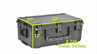 Rackmount Solutions: How to Measure an SKB Utility Shipping Case
