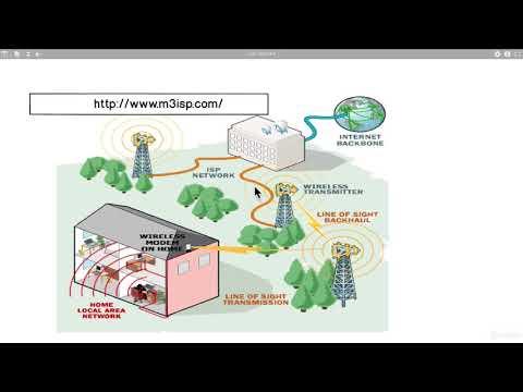 4  The Internet Backbone