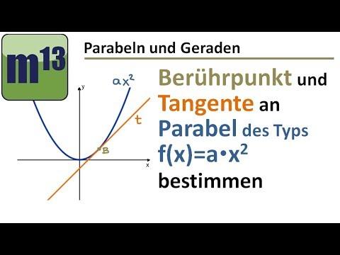 ber hrpunkt und tangente an parabel f x a x 2 bestimmen. Black Bedroom Furniture Sets. Home Design Ideas