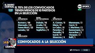 La renovación de la Selección Argentina