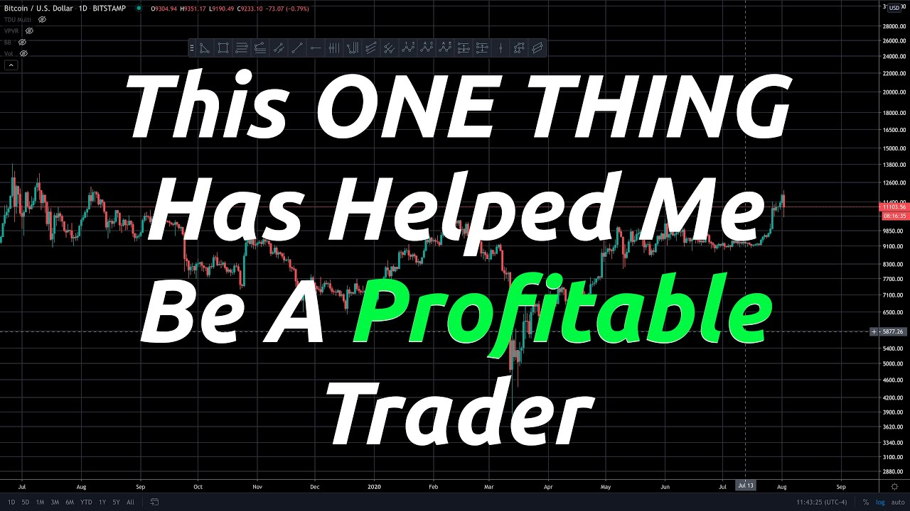 This ONE THING Has Helped Me Be A Profitable Trader...