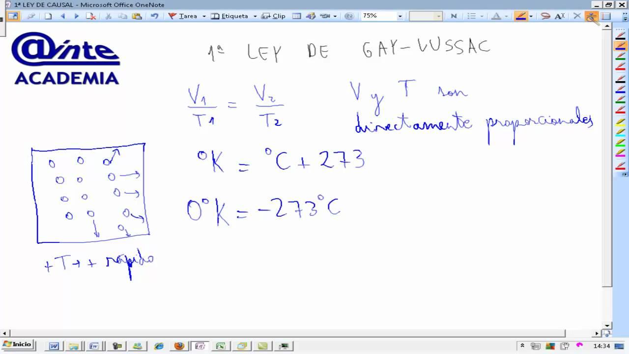 ley gay lussac quimica