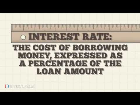 Investopedia Video: Interest Rates (Nominal and Real)