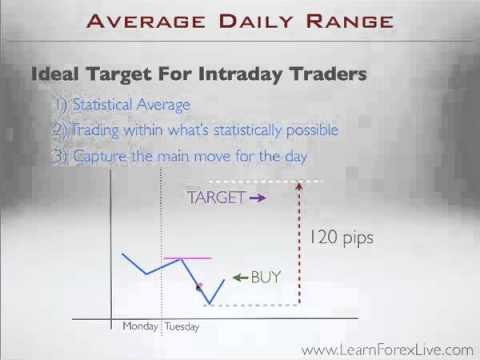 Forex average daily range 2020