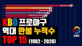 [프로야구][KBO] 투수 개인 통산 최다 완봉 역대 …