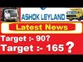 Latest Breaking news in Ashok Layland Stock for Monday