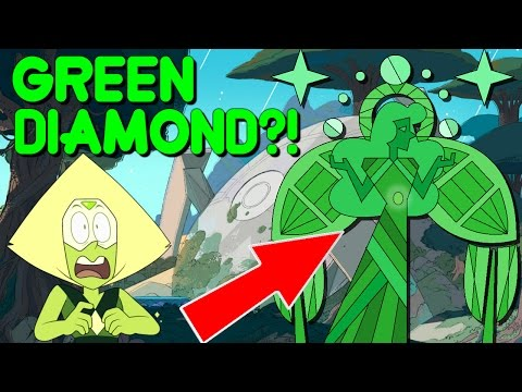 an analysis of speculation in universe A growing and loving steven universe community for all fans join now  not on amino yet lion's mane powers - speculation and analysis.