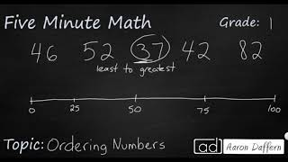 1st Grade Math Ordering Numbers