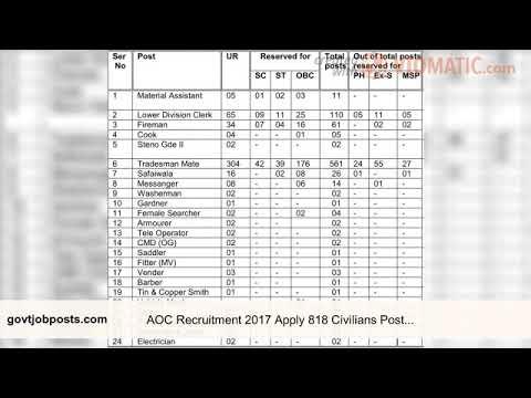 AOC Recruitment 2017 Apply 818 Civilians Post Jobs Army Ordnance Corps
