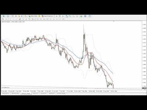 анализ рынка форекс на 7 января 2010 года