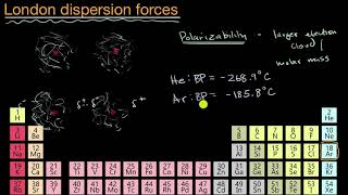 London dispersion forces | Intermolecular forces and properties | AP Chemistry | Khan Academy