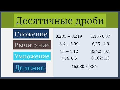 Все действия с десятичными дробями (Сложение, вычитание, деление и умножение)
