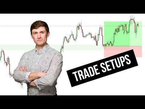 My Top Forex Trading Setups this Week: 11-29-2020