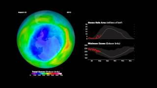 Ozone Hole 2013