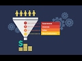Sales Funnel Stages and Digital Marketing Funnel. FREE Done For You (DFY) Sales Funnel.