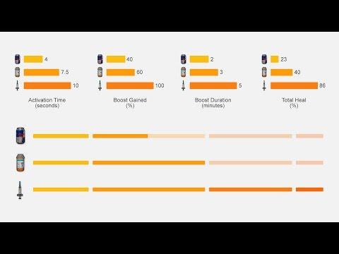 OCD - PUBG Boost Mechanics and Items