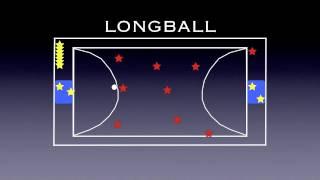 Physical Education Games - Longball