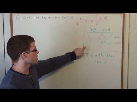 absolute-value-inequalities---algebra-2