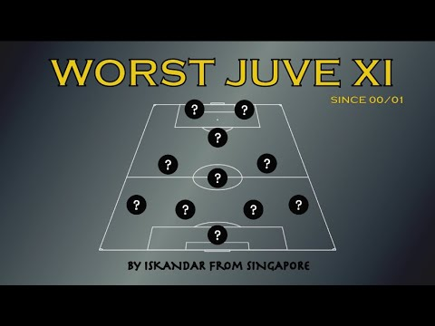 My Worst Juventus Xi Featuring Iskandar From Singapore Youtube