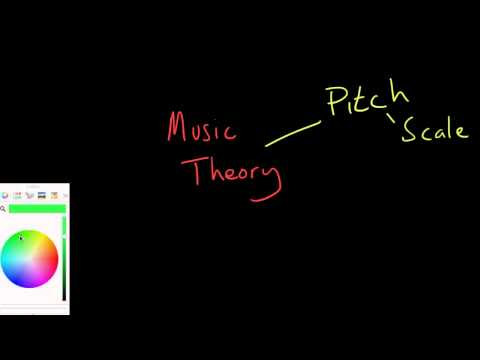 What is Music Theory?