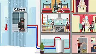 Sistemas VRF Q-TON de Mitsubishi Heavy Industries - Lumelco