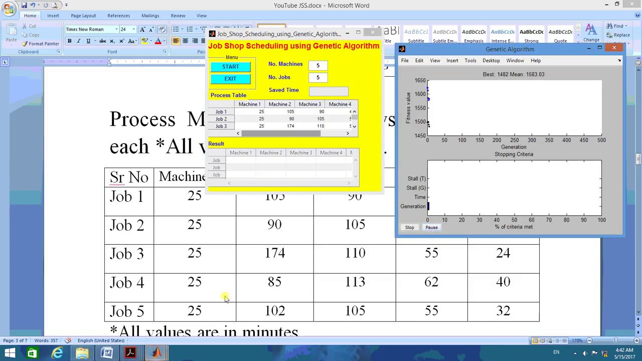 Solution of Job Shop Scheduling (JSS) Problem/ N Jobs on M Machines Problem  using GA
