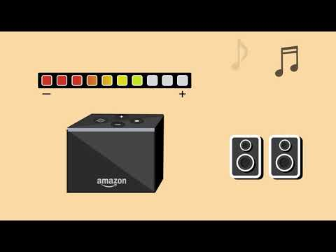 Amazon Fire TV Cube: Get Your Audio in Sync with Fire TV Cube