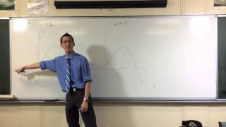 Graphing Transformations (Reciprocal Function, Vertical Stretch & Horizontal Shift)