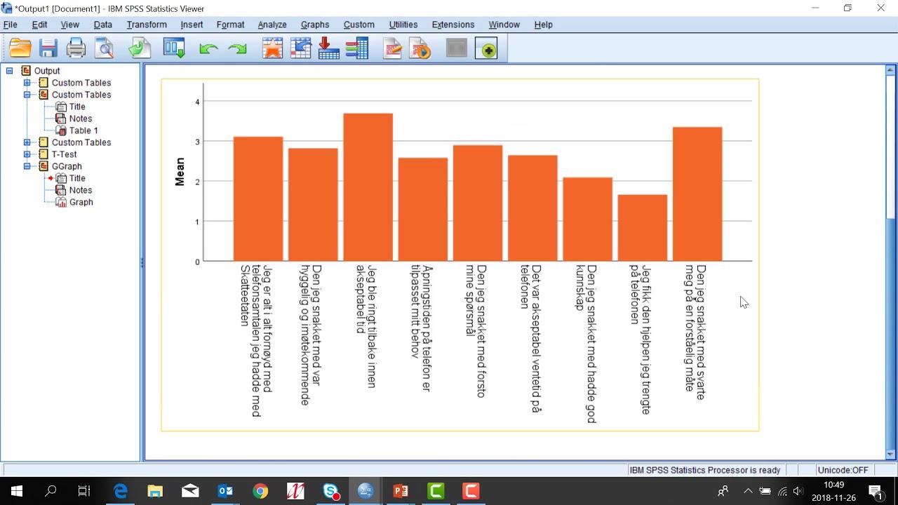 Del 9  - SPSS Statistics graf av många variabler