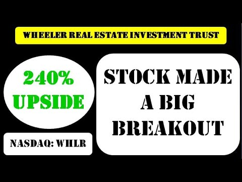 Wheeler Real Estate Investment Trust Inc Stock Made A Big Breakout Whlr Stock Youtube