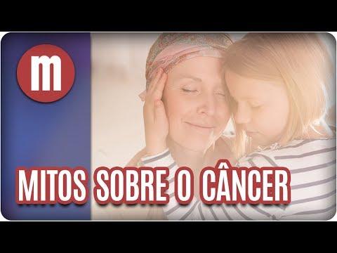Mitos sobre o câncer - Mulheres (10/08/17)