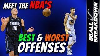 Meet The NBA