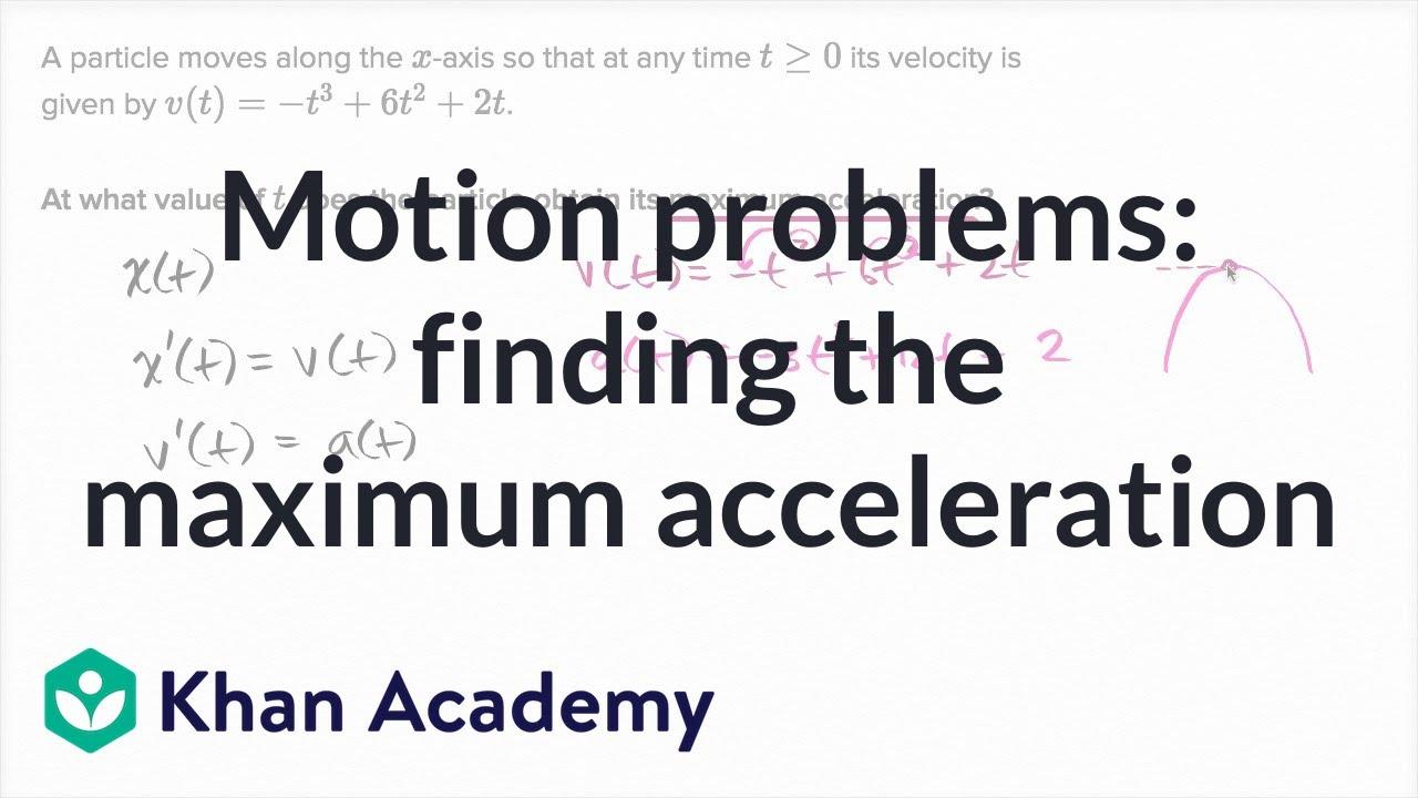 maximum and minimum word problems calculus pdf