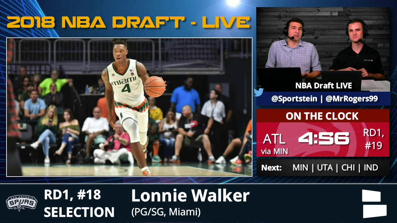 ad4c8f0c73c6 San Antonio Spurs Select Lonnie Walker From Miami With Pick  18 In 1st  Round Of 2018 NBA Draft