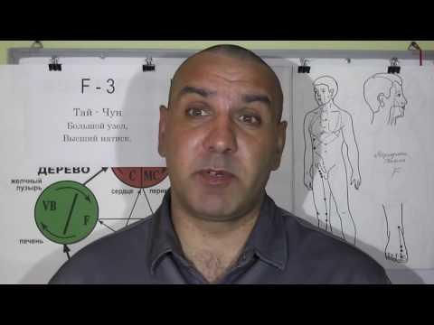 Артериальная гипертензия - симптомы, лечение, профилактика